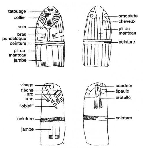 Représentations de statues-menhirs